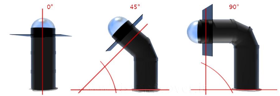 Lucernario tubolare lightway tubi solari tunnel solare for Diversi tipi di tubo di rame